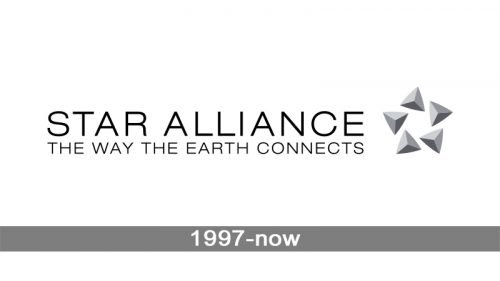 Star Alliance Logo history