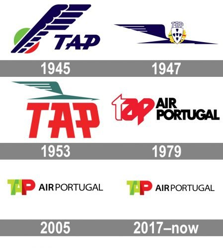 TAP Portugal Logo history