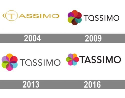Tassimo Logo history