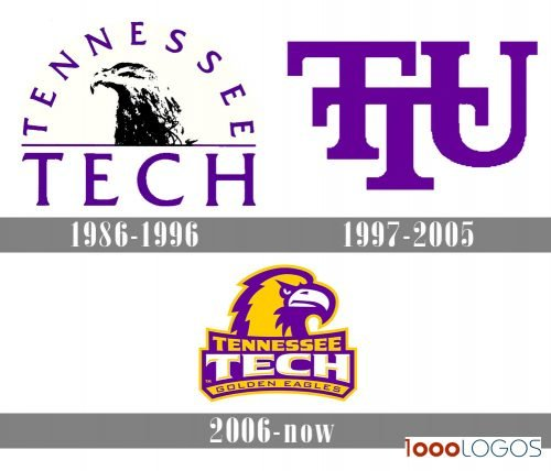 Tennessee Tech Golden Eagles Logo history