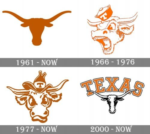 Texas Longhorns Logo history