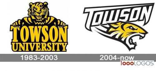 Towson Tigers Logo history