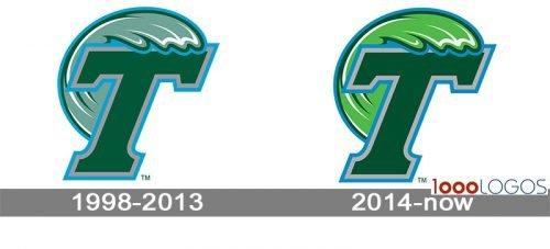 Tulane Green Wave Logo history