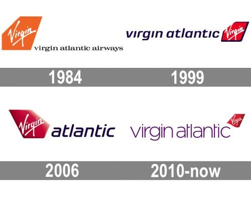 Virgin Atlantic Logo history