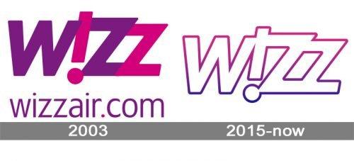 Wizzair logo history