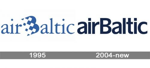 airBaltic Logo history