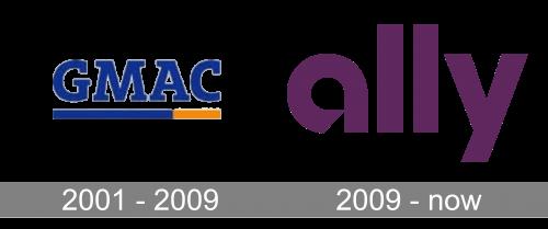 Ally Financial Logo history