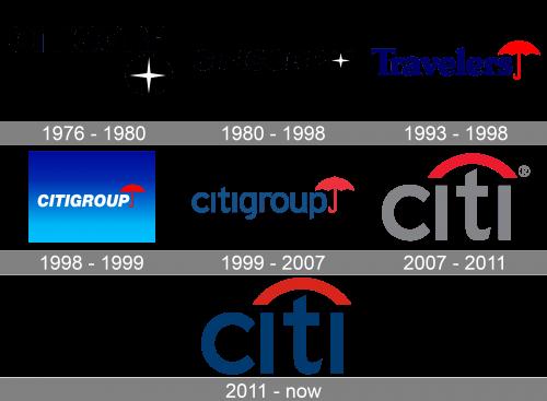 Citicorp Logo history