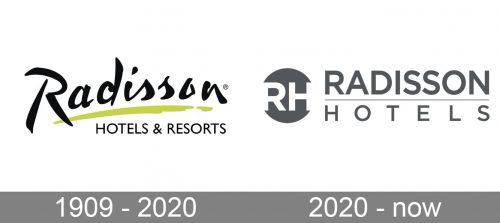 Radisson Logo history