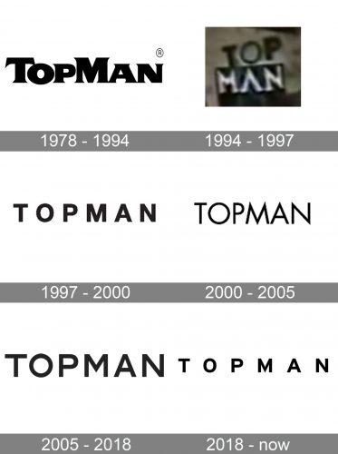 Topman Logo history