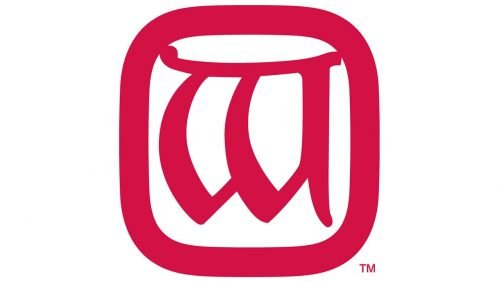 Wisconsin Badgers Logo 1913