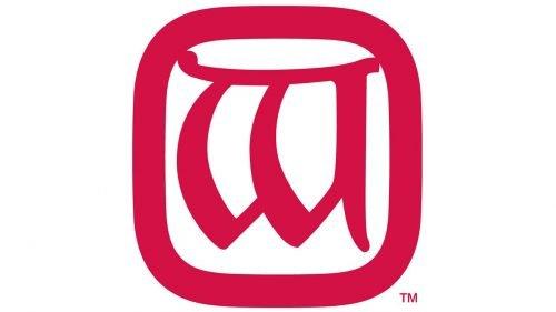 Wisconsin Badgers Logo 1913