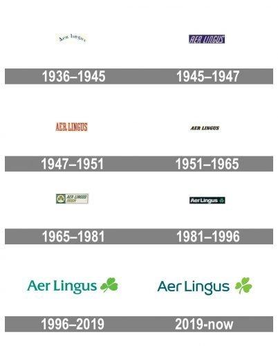 Aer Lingus Logo history