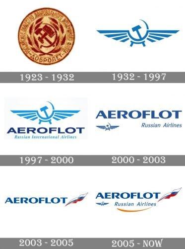 Aeroflot Logo history