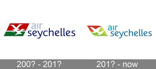 Air Seychelles Logo history