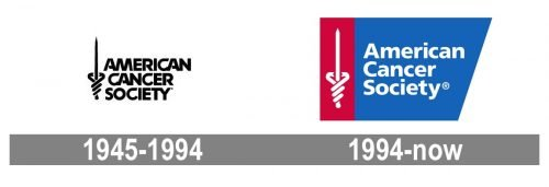 American Cancer Society Logo history