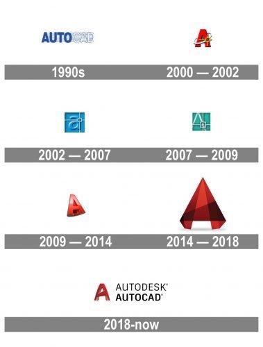 AutoCAD Logo history