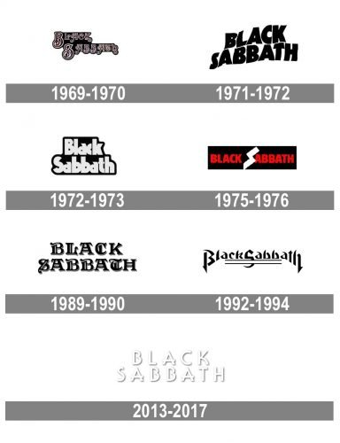 Black Sabbath Logo history