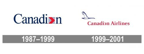 Canadian Airlines Logo history