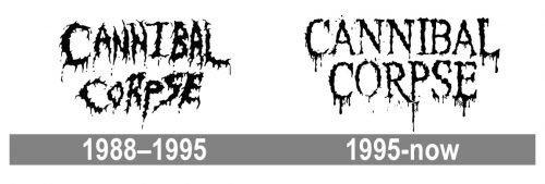 Cannibal Corpse Logo history
