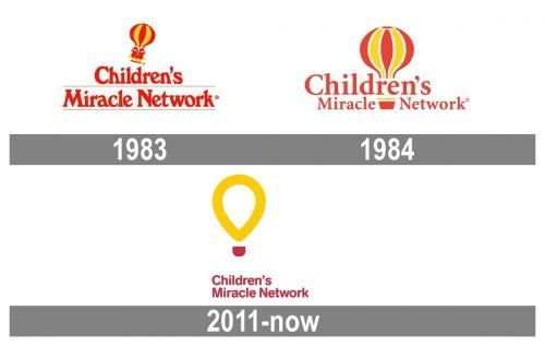 Children's Miracle Network Logo history
