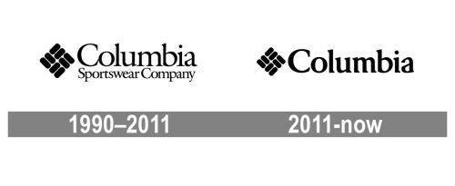 Columbia Logo history