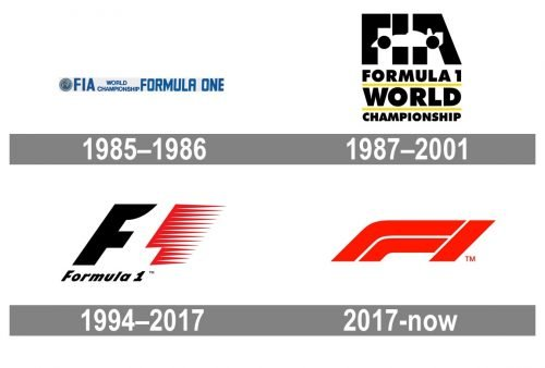 F1 Logo history