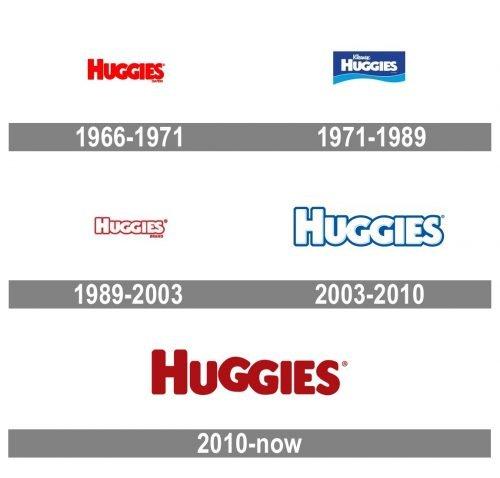 Huggies Logo history