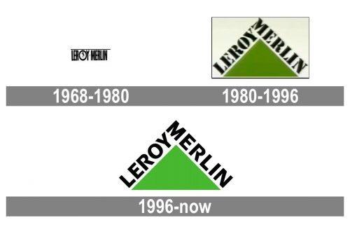 Leroy Merlin Logo history