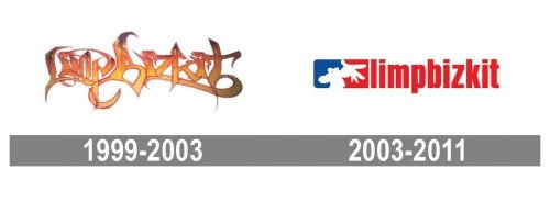 Limp Bizkit Logo history