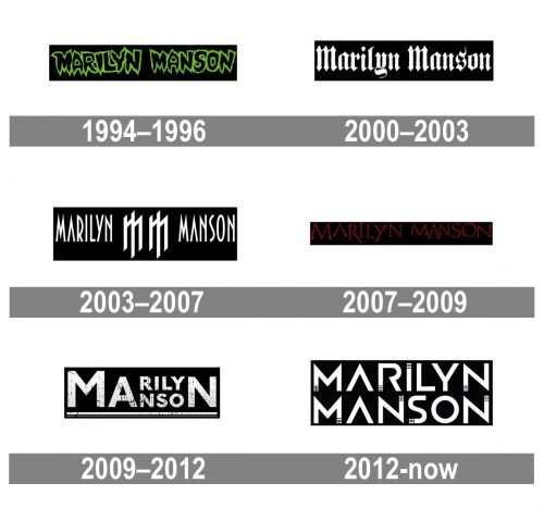 Marilyn Manson Logo history