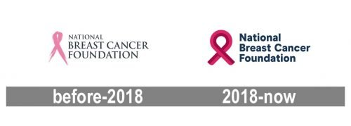 National Breast Cancer Foundation Logo history