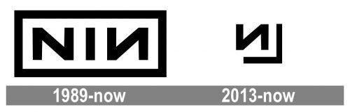 Nine Inch Nails Logo history