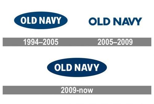 Old Navy Logo history