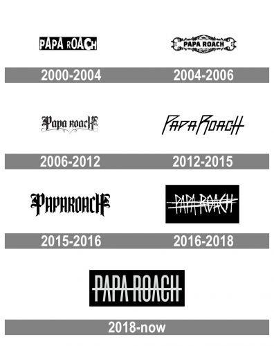 Papa Roach Logo history