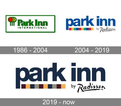 Park Inn Logo history