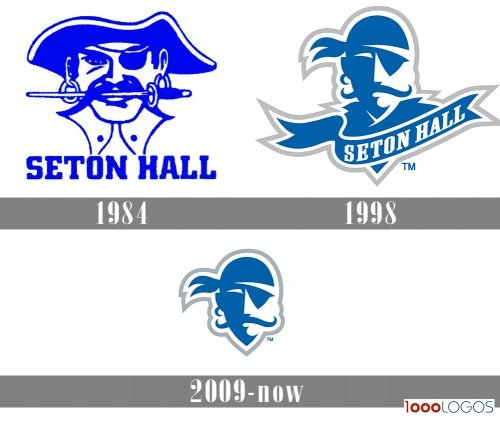 Seton Hall Pirates Logo history