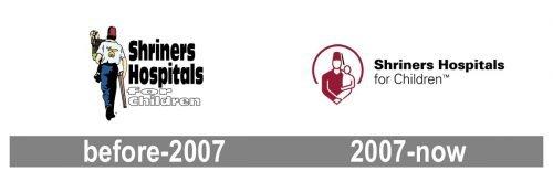 Shriners Hospitals for Children Logo history