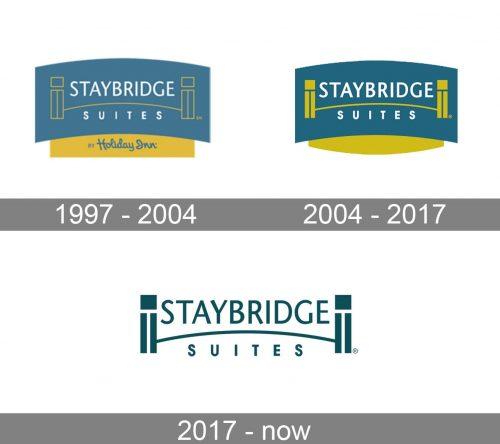 Staybridge Suites Logo history