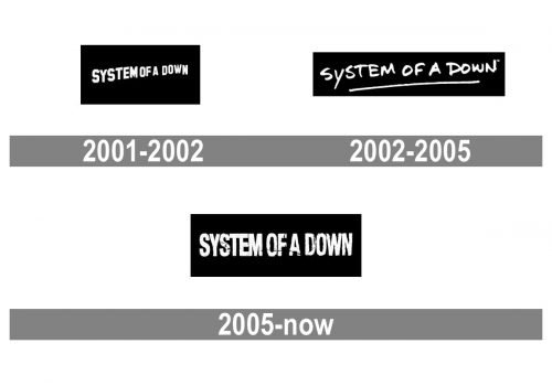 System of a Down Logo history