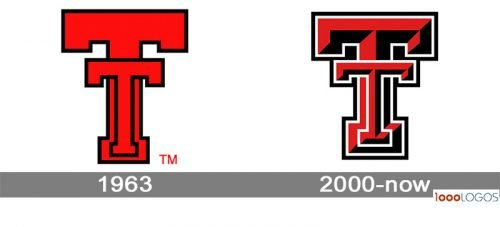 Texas Tech Red Raiders Logo history