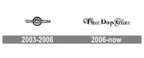 Three Days Grace Logo history