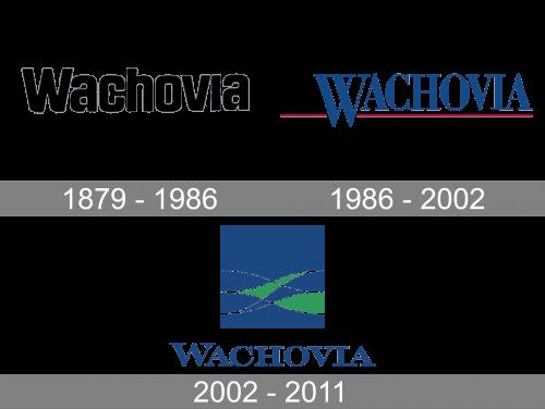 Wachovia Bank Logo history