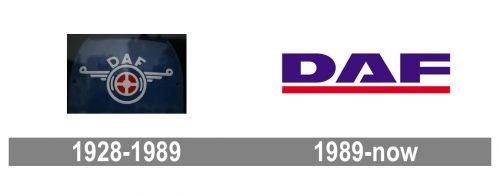 DAF Logo history