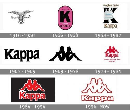 Kappa Logo history