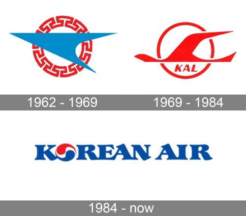 Korean Air Logo history