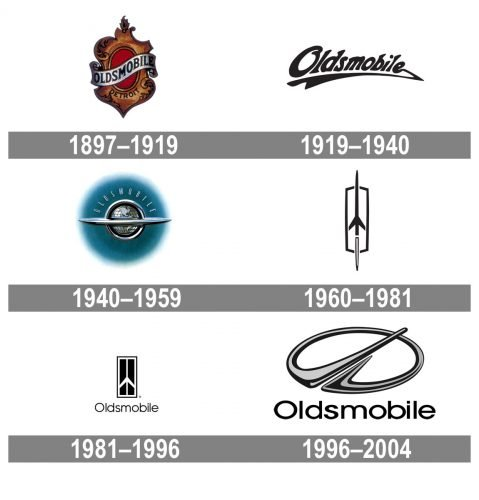 Oldsmobile Logo history
