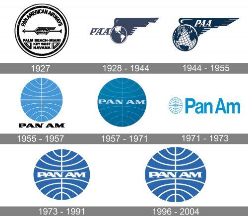 Pan American World Airways Logo history