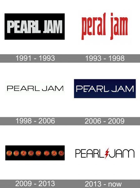 Pearl Jam Logo history