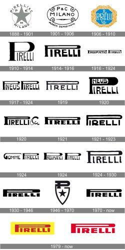 Pirelli Logo history
